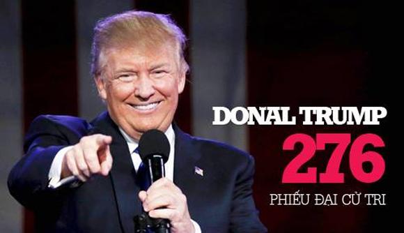 Bầu Cử Mỹ 2016: Vài Nét Về Tổng Thống Đắc Cử Donald Trump